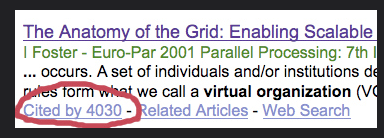 "Figure 5.1 shows a screen from Google Scholar for a scholarly article. Under the article citation information, the number of times the article has been cited by others is indicated.An example search result in Google Scholar, which lists the Article title (links to article), a brief description, and information about how many people cited the article, related articles, and a web search for the article. The image shows an article titled ""The Anatomy of the Grid: Enabling Scalable..."" that has been ""Cited by 4030"""