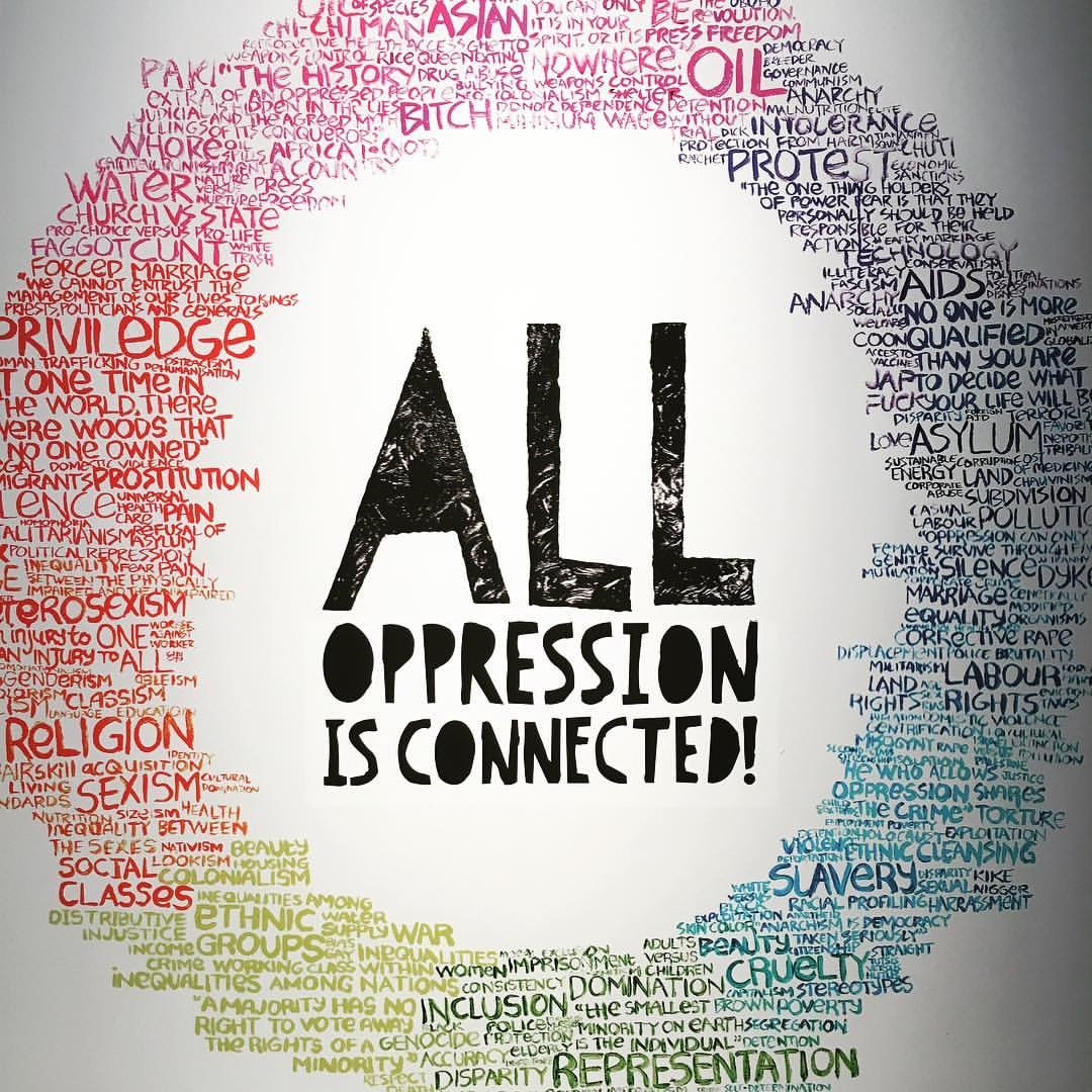 Oppression And Power Introduction To Community Psychology