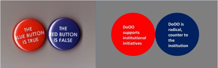 "Two pairs of red and blue buttons. On the left the red button read ""The blue button is true"" and the blue button reads ""the red button is false."" On the right the red button reads ""DoOO supports institutional initiatives"" and the blue button reads ""DoOO is radical, counter to the institution"""