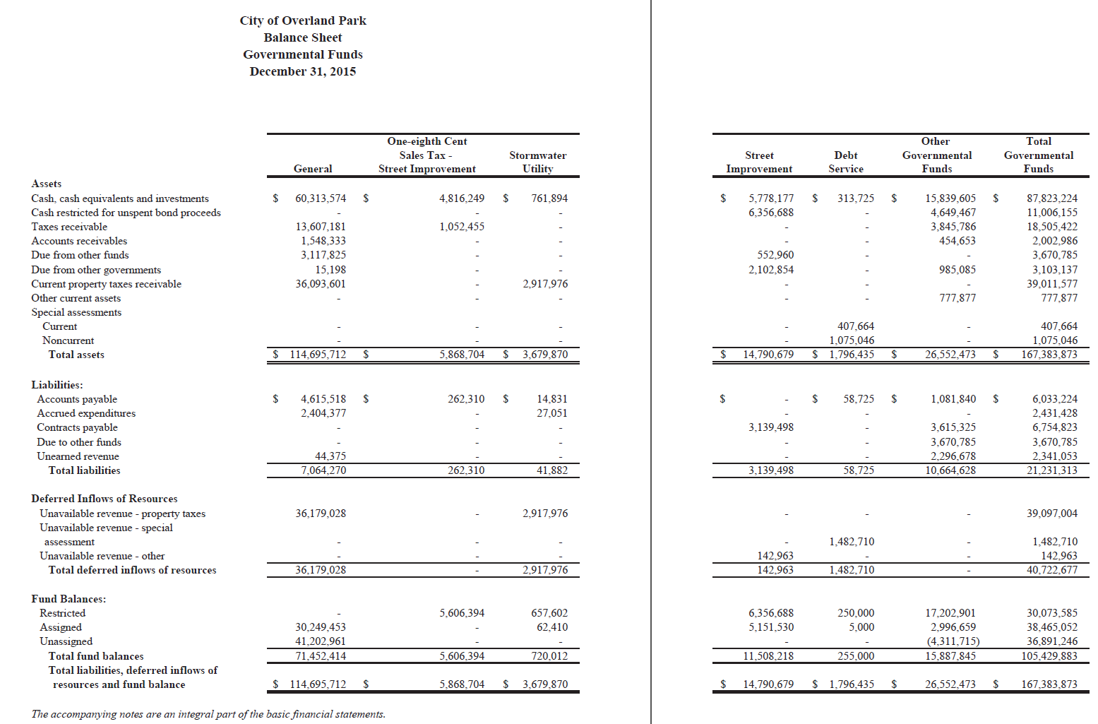 balance sheet and financial accounting The accounting balance sheet is one of the major financial statements used by  accountants and business owners (the other major financial statements are the .