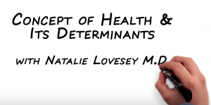 Concepts of Health and Its Determinants