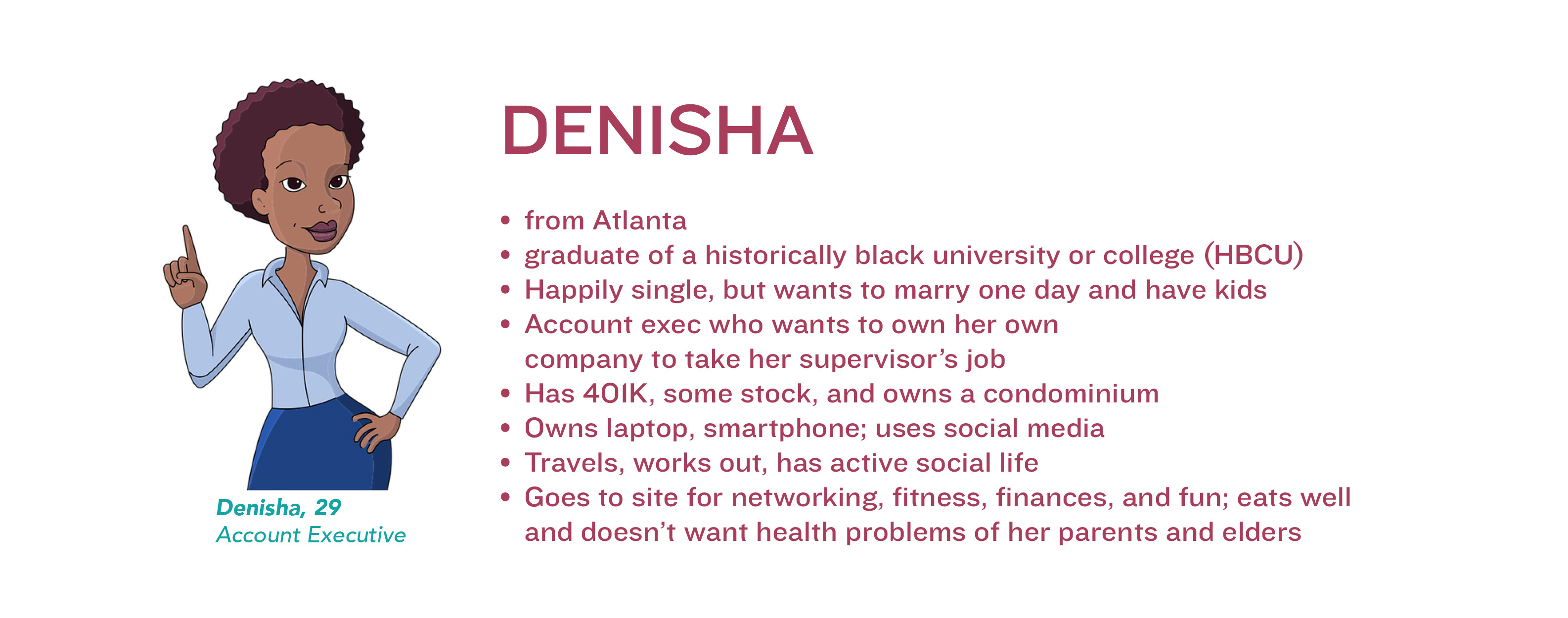 This user persona portrays a young account executive named Denisha. She is 29, from Atlanta and a graduate of an HBCU. She is happily single but wants kids one day, has a 401K, a condo and some stock as well as a laptop and smart devices. She works out and goes to the website for networking, fitness, finances and fun. She eats well and stays healthy to avoid health problems.